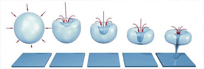 Cavitation Solution